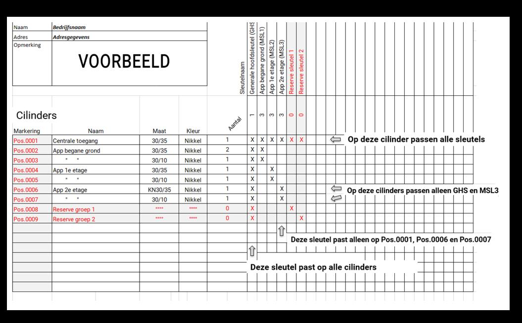 Een sluitplan maken in Excel